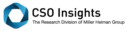 CSO Insight - The research division of Miller Heiman Group